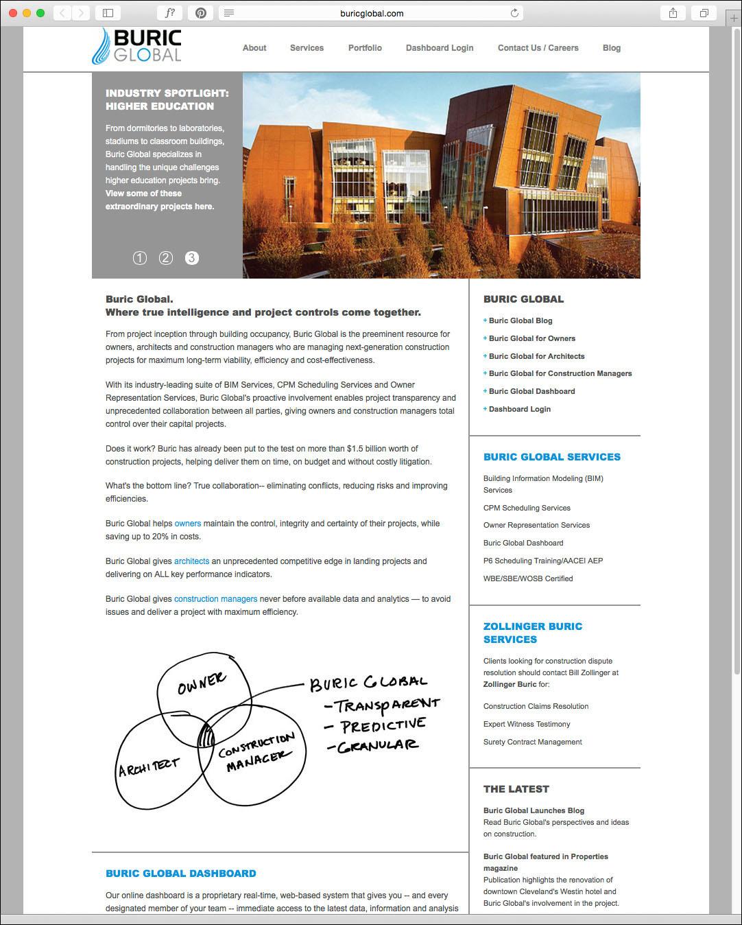 Buric Website