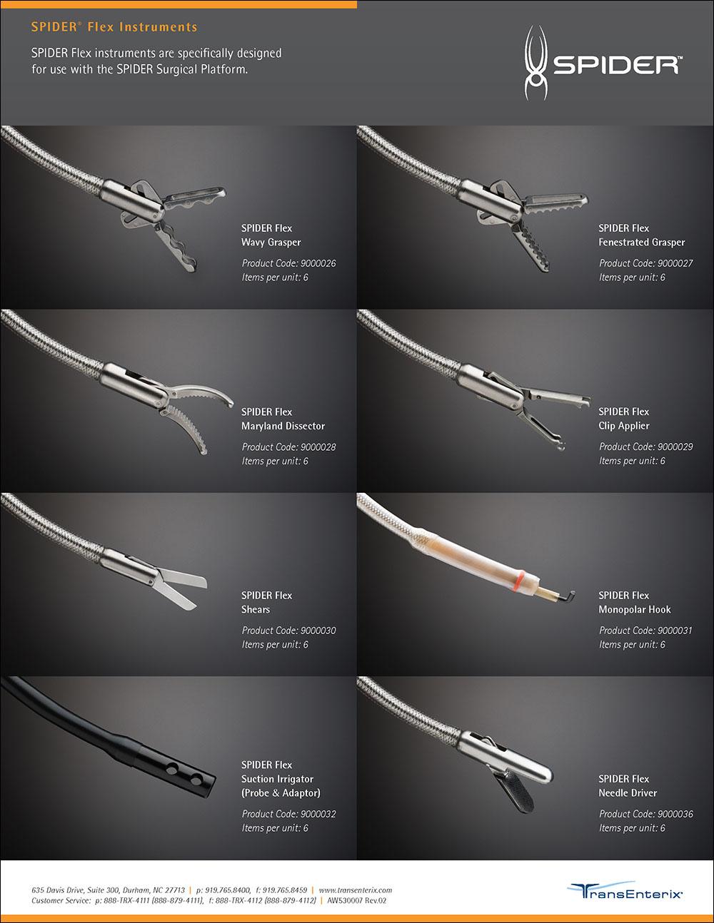 SPIDER Tools